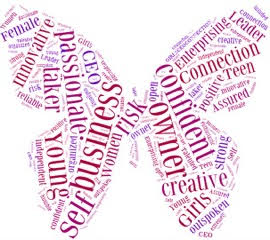 Butterfly Wordle